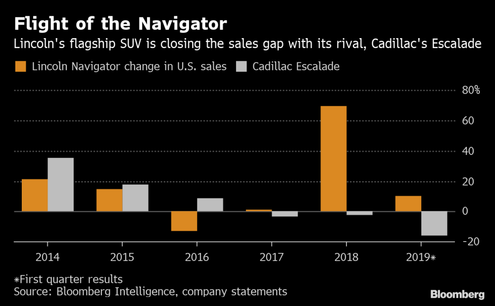medium resolution of  american luxury is a mix of different inputs from around the world smith said cadillac s new president steve carlisle who took over last year from de