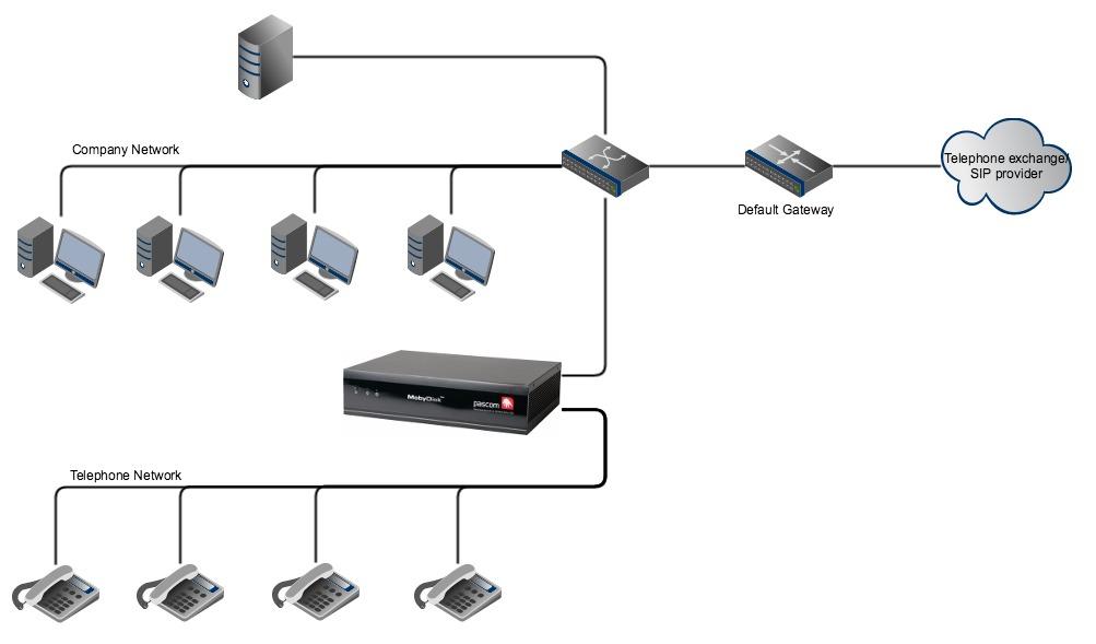Etisalat telephone pabx nec Panasonic network installation