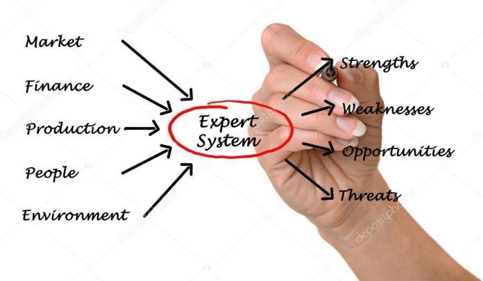 Hệ chuyên gia là gì?