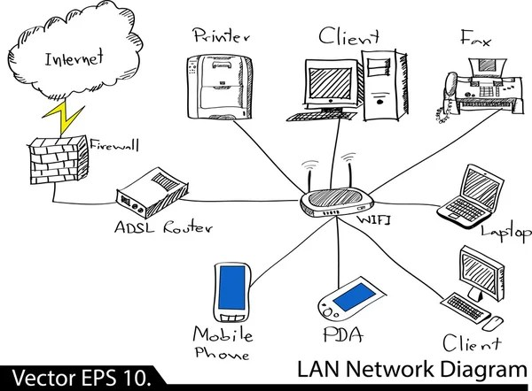 Lan To Diagram Wireless Infrastructure Diagram Wiring