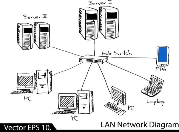 Diagrama de red LAN — Vector de stock © ohmega1982 #49511103
