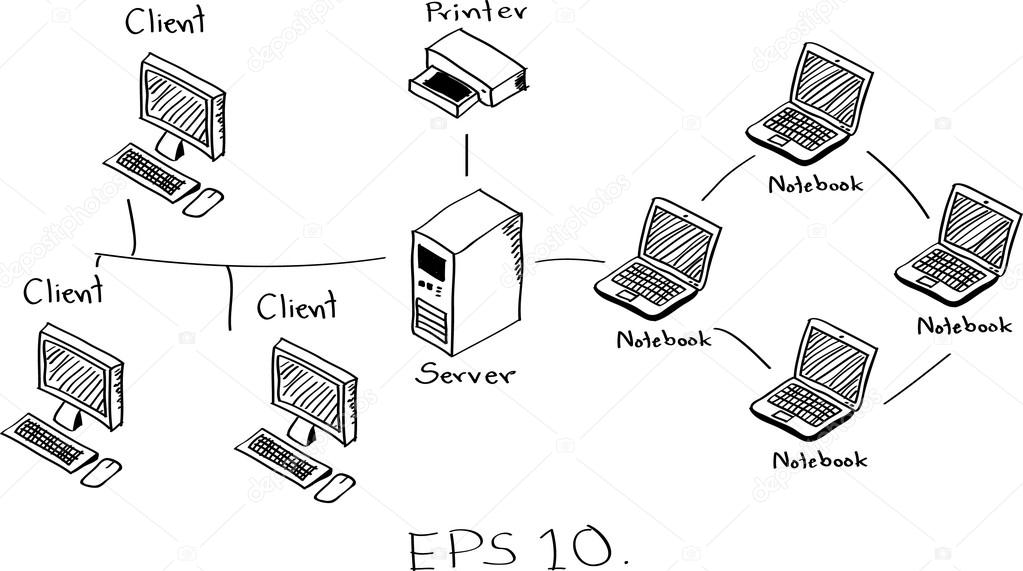 LAN Network Diagram Vector Illustrator Sketcked, EPS 10