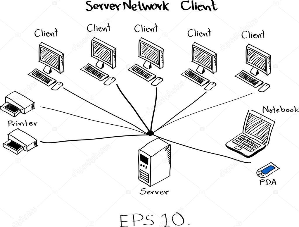 LAN netwerk diagram vector illustrator sketcked, EPS-10