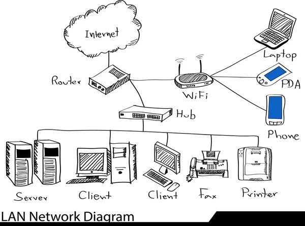 LAN Network Diagram — Stock Vector © ohmega1982 #49149445