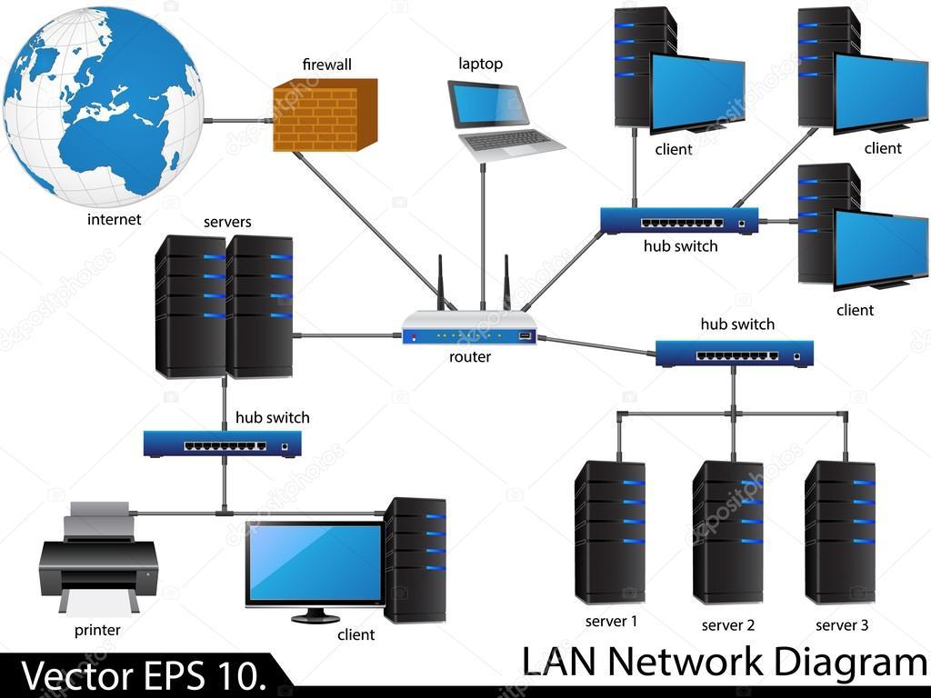 hight resolution of lan network diagram stock vector