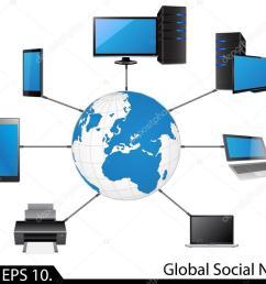 lan network diagram stock vector [ 1024 x 768 Pixel ]