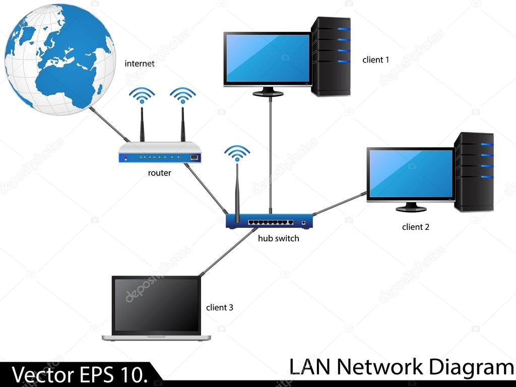 LAN Network Diagram — Stock Vector © Ohmega1982 #49511103