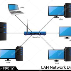 Wireless Network Topology Diagram Canine Ophthalmic Eye Lan Images Usseek