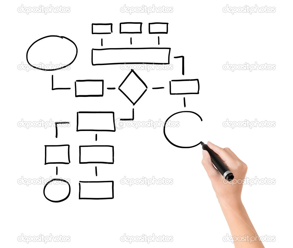 Flow chart drawing illustration — Stock Photo © bloomua