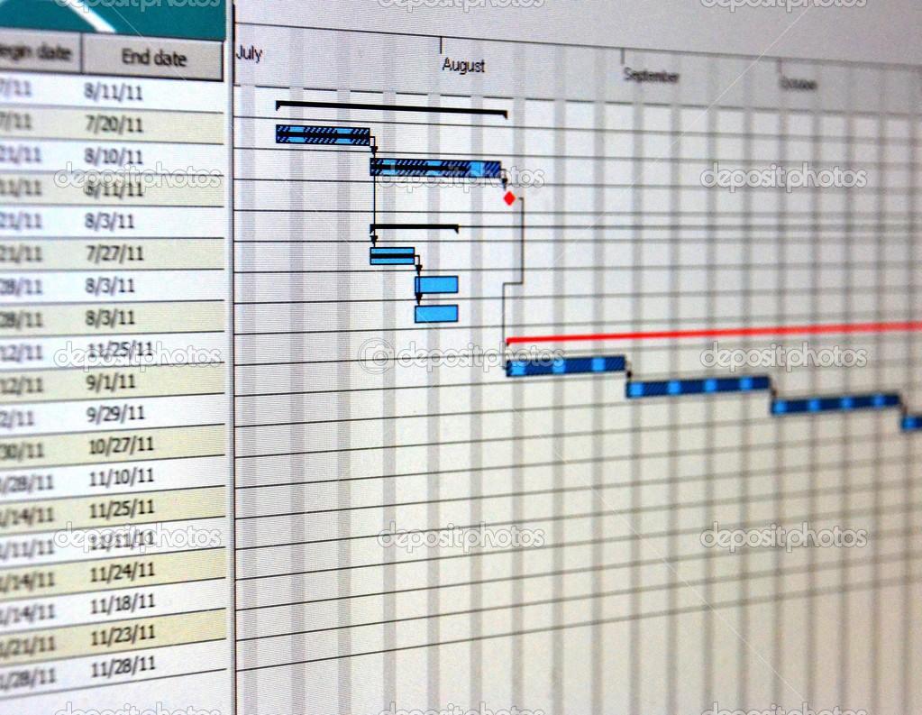 hight resolution of chiudere il colpo di un diagramma di gantt dettagliata che illustra un progetto di attivit foto di fbatista72