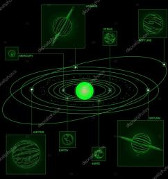 solar system diagram in wireframe style stock vector [ 1024 x 1024 Pixel ]