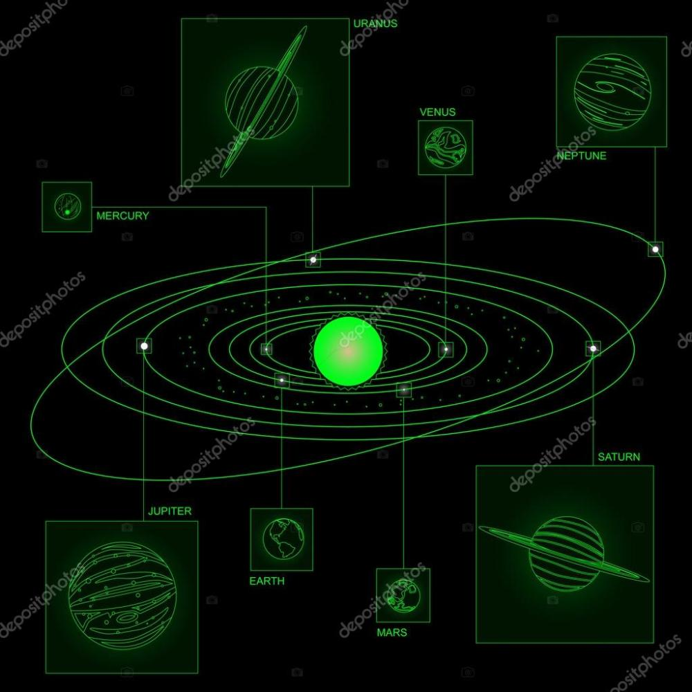 medium resolution of solar system diagram in wireframe style stock vector