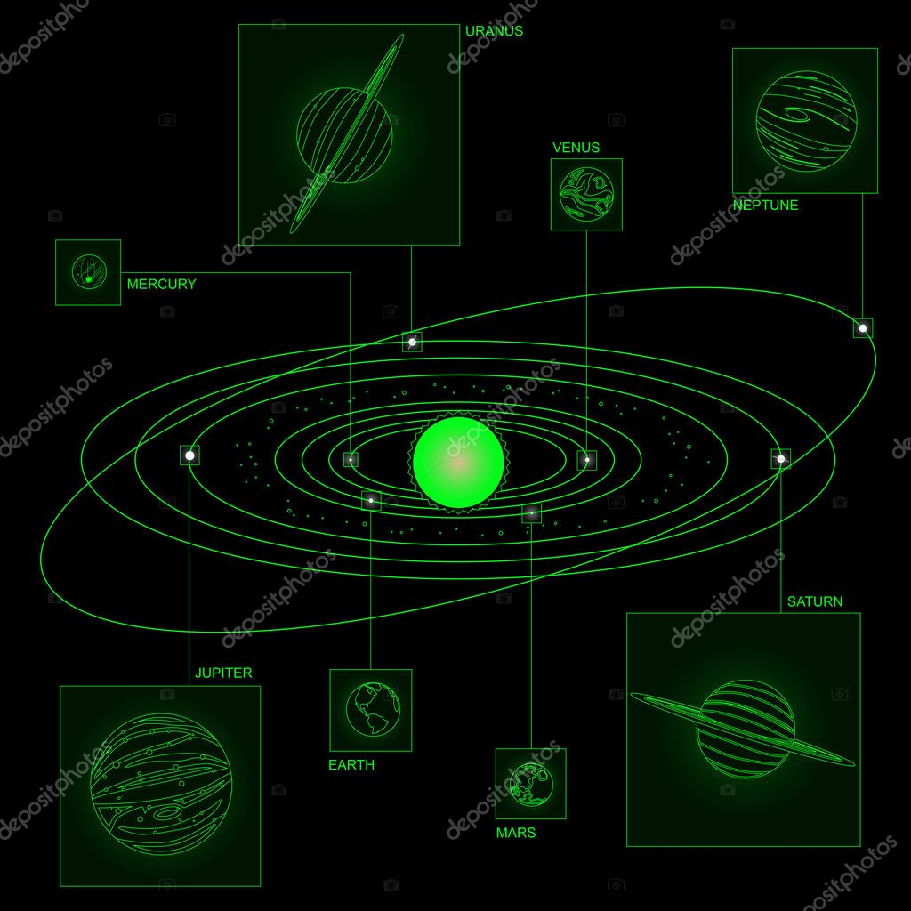 hight resolution of solar system diagram in wireframe style stock vector