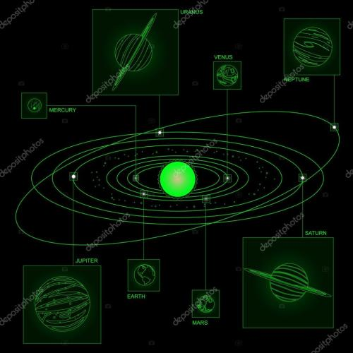 small resolution of solar system diagram in wireframe style stock vector