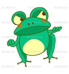 vector frog vector by zzve [ 941 x 1024 Pixel ]