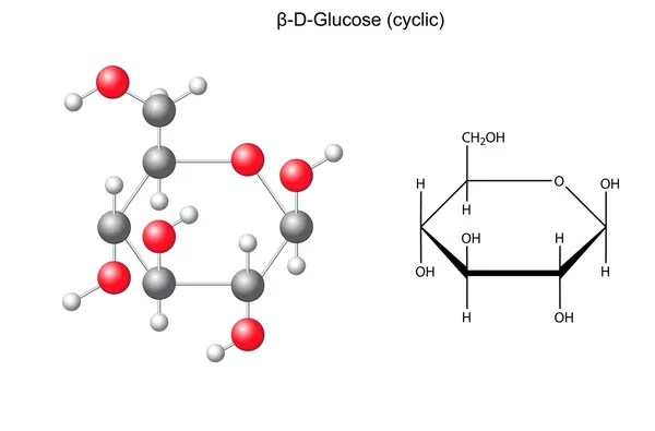 Glucose Stock Vectors, Royalty Free Glucose Illustrations