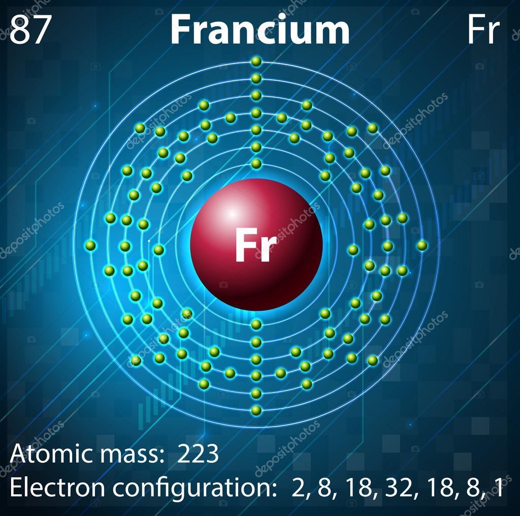 francium atom diagram 96 honda accord engine electron configuration of design templates