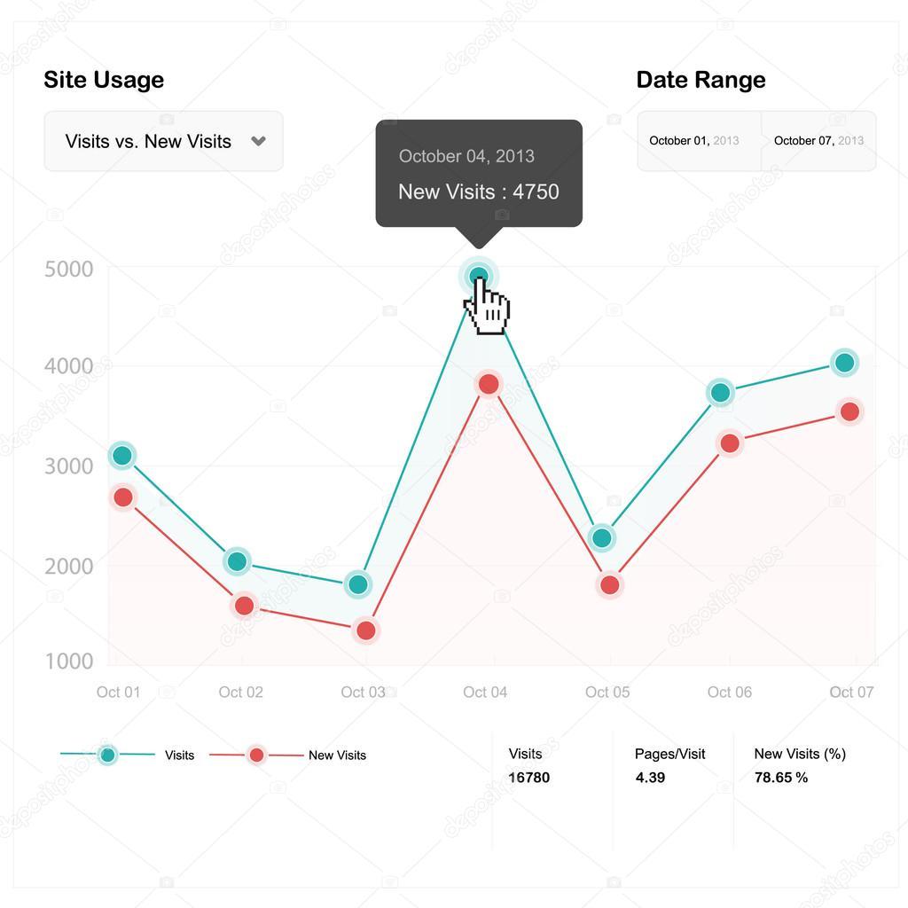 Fictitious Website Analytics Data — Stock Vector © _Erdem_