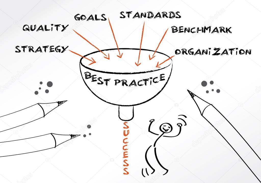 Best Practice — Stock Vector © trueffelpix #34648097