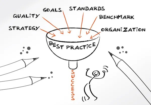 Best practices Stock Vectors, Royalty Free Best practices