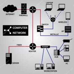 Hybrid Network Topology Diagram 7 Way Trailer Plug Wiring Chevy Silverado Computer Netzwerk Verbindung Symbole Eps10  Stockvektor