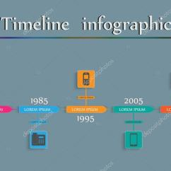 Diagram Of Evolution Timeline Viper 5901 Alarm Wiring Infographic Phone Vector Design Template By Burntime555