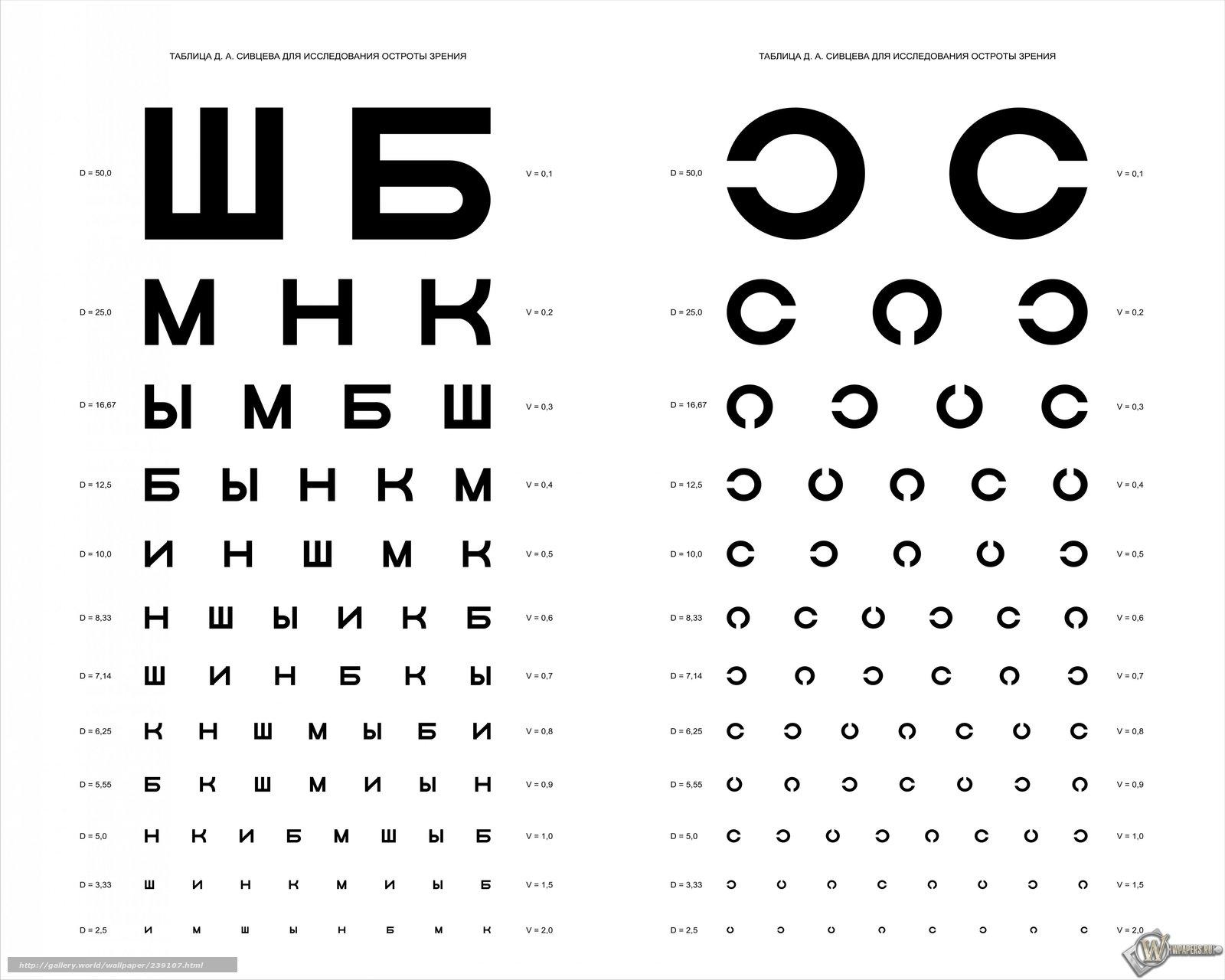 Descargar gratis Tabla D. Sivtseva, examen de la vista