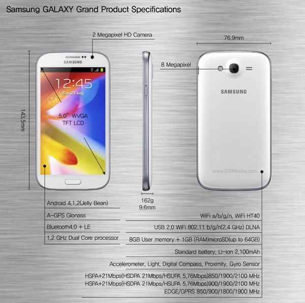 Galaxy Grand GT-I9080