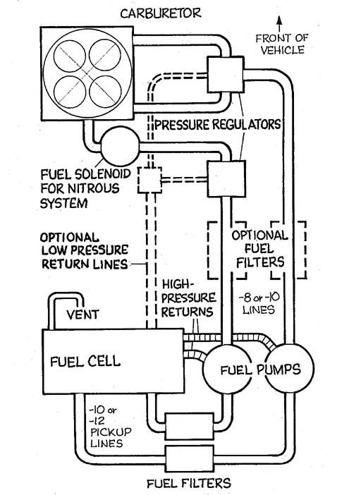 32 Craftsman Chainsaw Carburetor Fuel Line Diagram