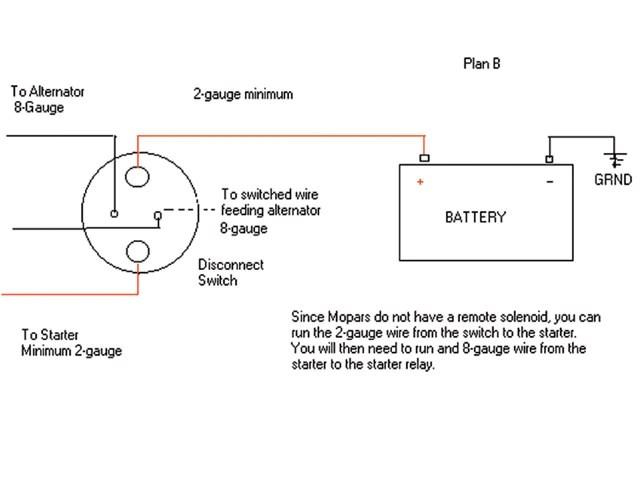 mopp_0309_15_z project_valiant_effort wiring_diagram?resize=640%2C480 chrysler ecu wiring diagram gm horn diagram, ecu fuse diagram ecu wiring diagram at bayanpartner.co