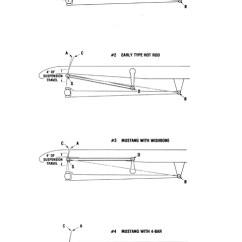 Car Interior Parts Diagram Minn Kota Wiring Trolling Motor Solid-axle Suspension - History & Technical Specs Hot Rod Network