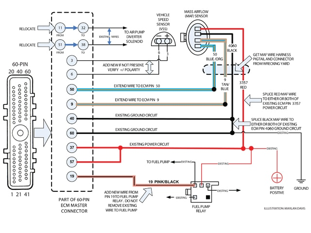 hrdp_0705_26_z ford_thunderbird_harness ?resize\=596%2C447 12 volt solenoid wiring diagram sel wiring diagram simonand 12 volt starter solenoid wiring diagram at edmiracle.co