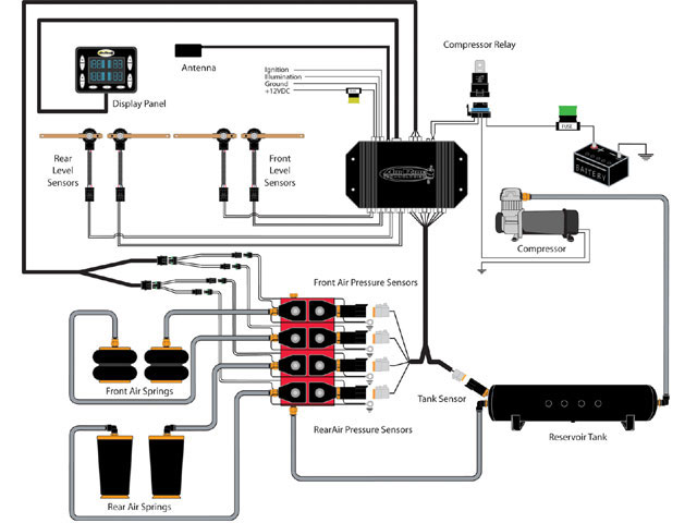 Air Ride Technologies Wiring Diagram Air Ride Suspension