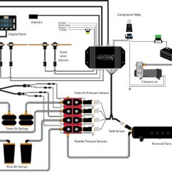 Air Ride Suspension Wiring Diagram 12v Illuminated Switch Ridetech Toyskids Co Guide To Understanding Hot Rod Network