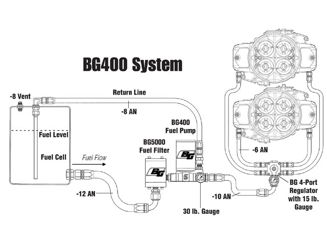 How to buy an electrical schematic for a 2008-land-lr2-hse-whe