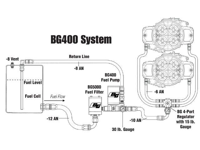 drag racing fuel system diagrams