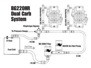 Fuel System  Hot Rod Network