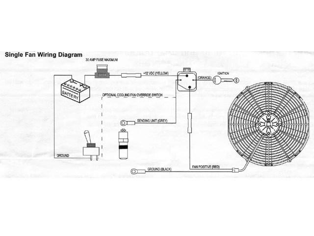 Wiring Diagram For Electric Radiator Fan – Tattlr Info