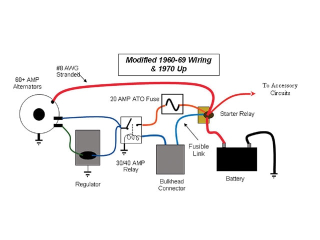 Mopar Starter Relay Wiring Diagram : 34 Wiring Diagram