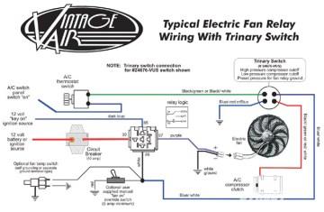 Vintage Air Plumbing Diagram | Licensed HVAC and Plumbing on