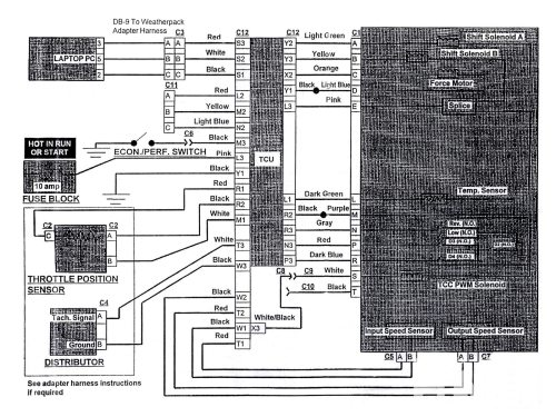 small resolution of 1974 pontiac trans am transmission hot rod network 64295 16 75 trans am wiring diagram