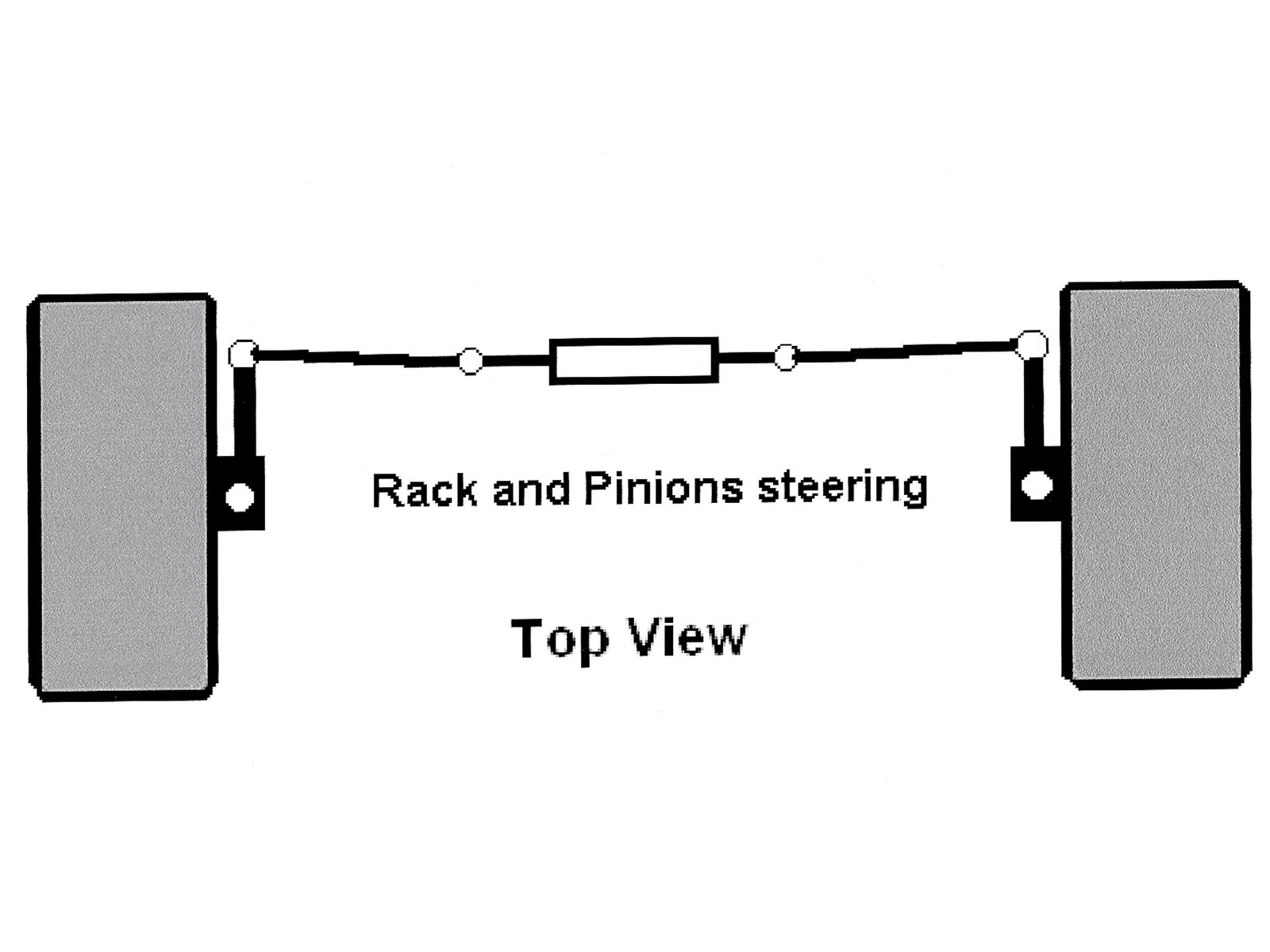Steering System And Suspension