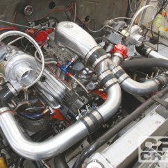 350 Chevy Engine Diagram Online Kenmore Ultra Wash Dishwasher Parts Cheap Turbos From Ebay On A Small Block Hot