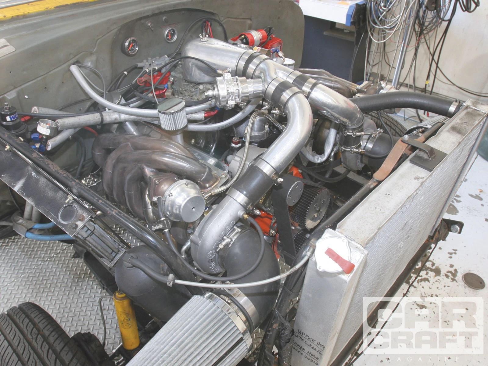 Sbc Turbo Headers