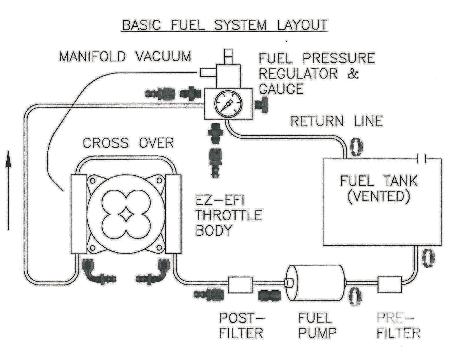 ez efi wiring diagram 1966 honda ct90 f a s t kit install its not just for your