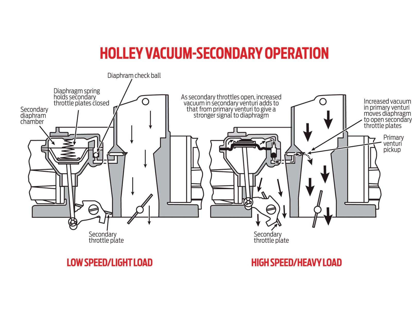 Holley 600 Carb Diagram