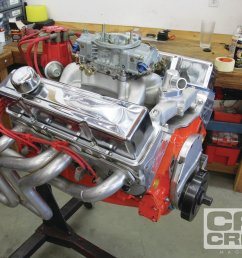 our test engine is the same 406ci small block we used for the single  [ 1600 x 1200 Pixel ]