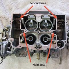 Edelbrock Electric Choke Wiring Diagram 2000 V6 Mustang Stereo Performer Weber