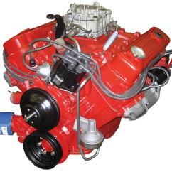 350 Chevy Engine Diagram Online 2000 Toyota Tundra Parts 283 Distributor Vortec