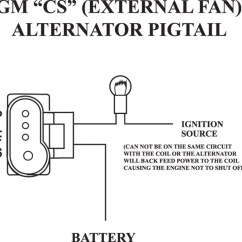 Gm Cs130 Alternator Wiring Diagram 4 Way Switching Hot Rod Network Back To Article